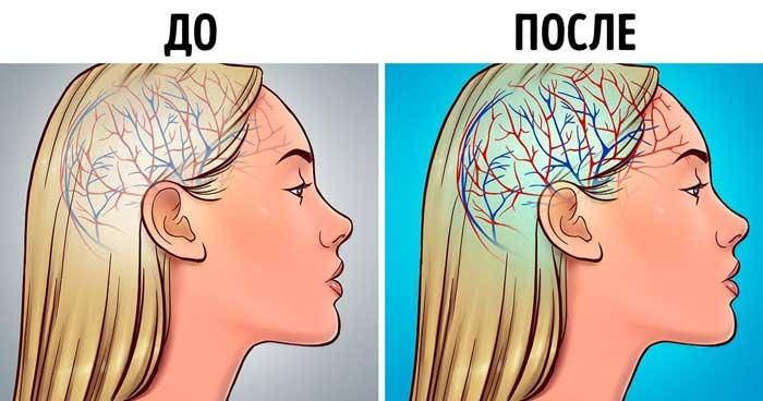 После массажа головы